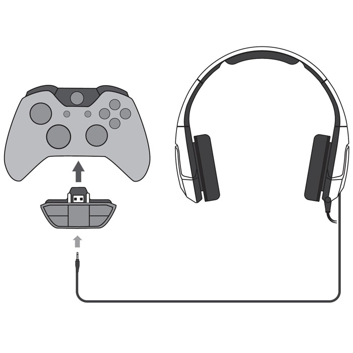 TRITTON Stereo Headset Adapter for Xbox One| TRITTON Gaming